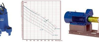 Curva caracteristica de una bomba hidraulica