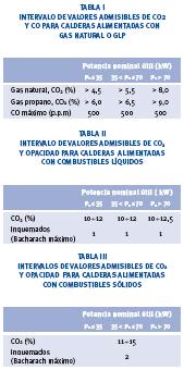 tablas de auditoria eficiencia energetica