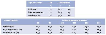 tablas_2_auditoria eficiencia energetica