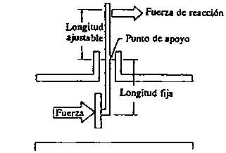 Figura 11: Sección longitudinal de una placa de impacto