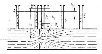 Figura 3: Sección longitudinal de una placa orificio