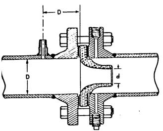 Figura 2: Sección longitudinal de una tobera