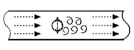 Figura 15: Medidor de caudal de torbellino