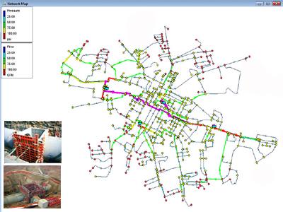 Diseño y Análisis de Redes de Distribución de Agua con EPANET