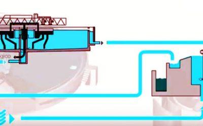 Proceso de tratamiento de aguas