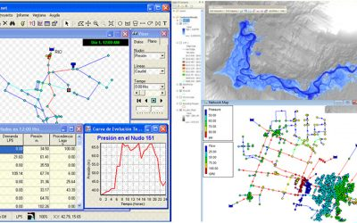 software gratuito cálculo hidráulico